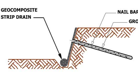 پایدارسازی گود به روش نیلینگ